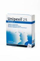 Unipexil 2 Pour Cent,solution Pour Application Cutanée à Saint-Maximim