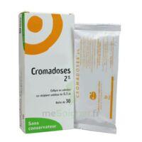 Cromadoses 2 Pour Cent, Collyre En Solution En Récipient Unidose à Saint-Maximim